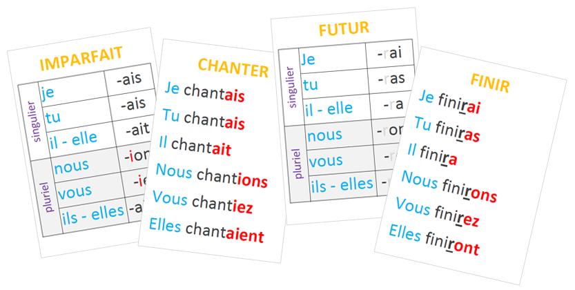 Affichages Conjugaison Classe Et Grimaces