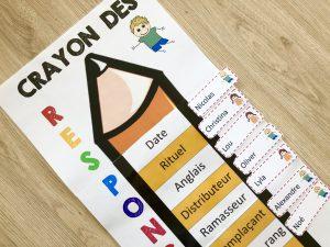 Crayon des responsabilités