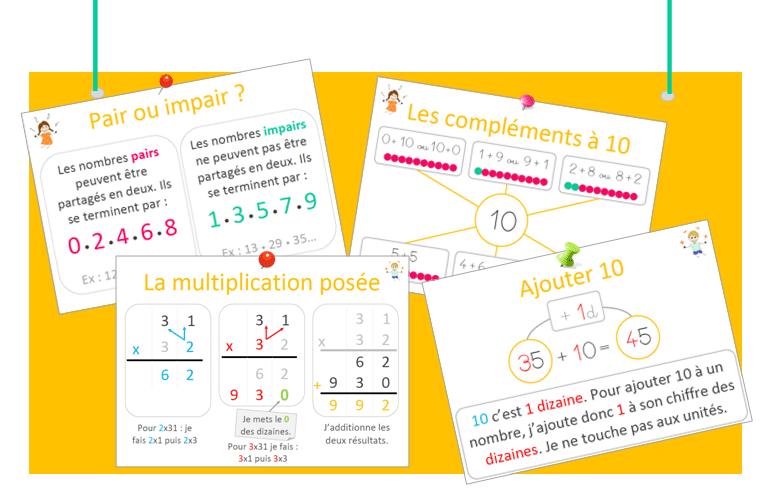 Des affiches de mathématiques, le tout en un clic !
